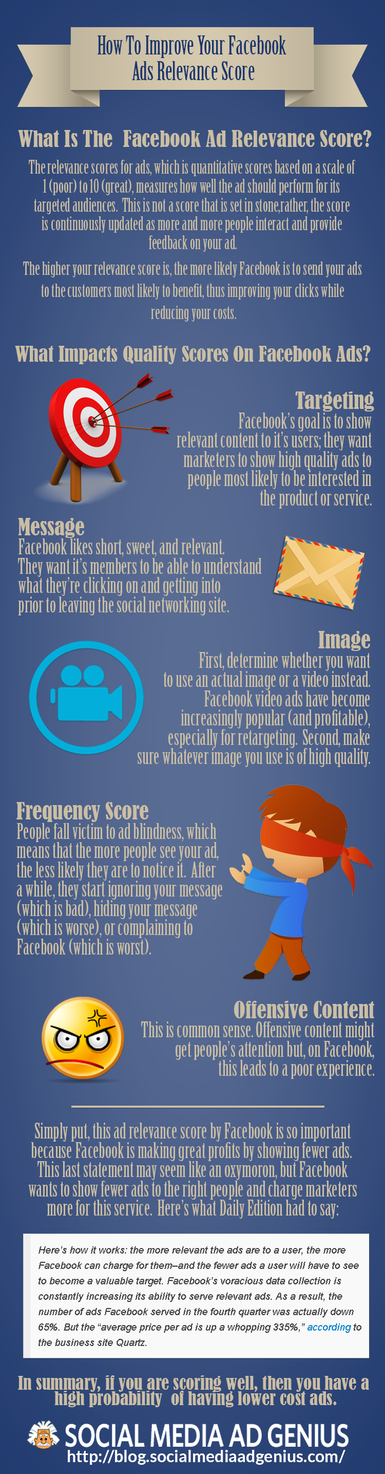 How To Improve Your Facebook Ads Relevance Score - Infographic