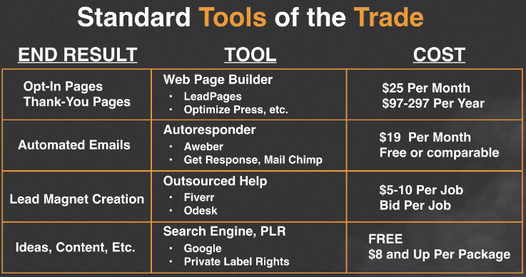 sales-funnel-tools-if-the-trade
